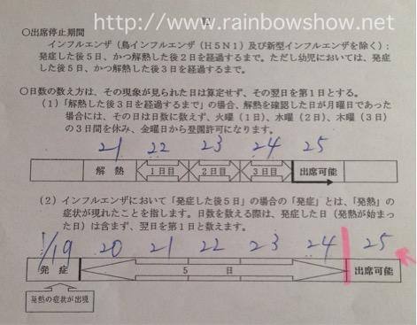 f:id:rainbowshow:20190123115120j:plain