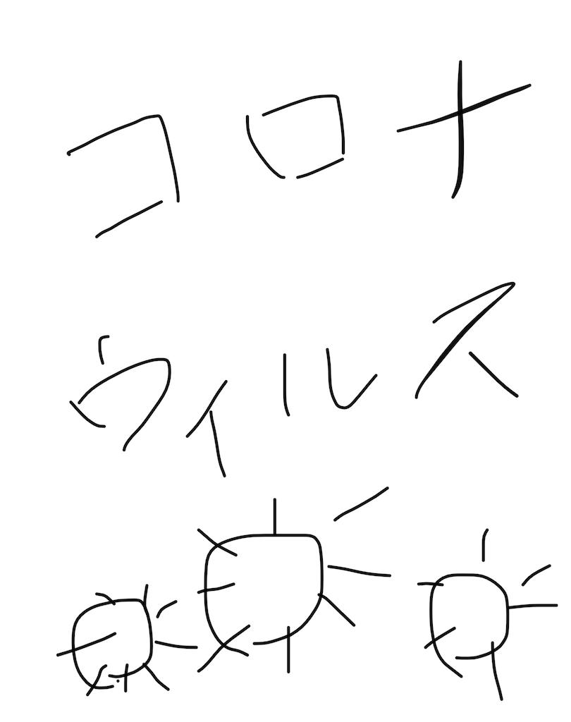 f:id:rajiroh:20200309224455p:image