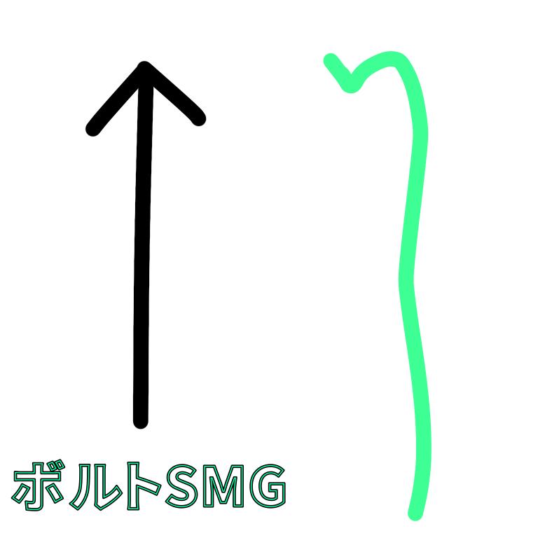 f:id:raki-2114:20210220234745p:plain