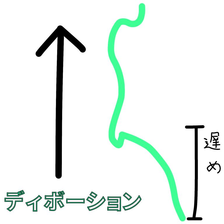 f:id:raki-2114:20210220234753p:plain