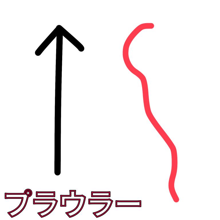 f:id:raki-2114:20210220234809p:plain