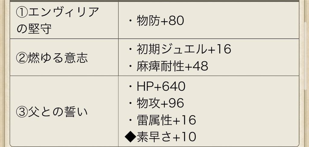 f:id:rakkatagatame:20191124175300j:image