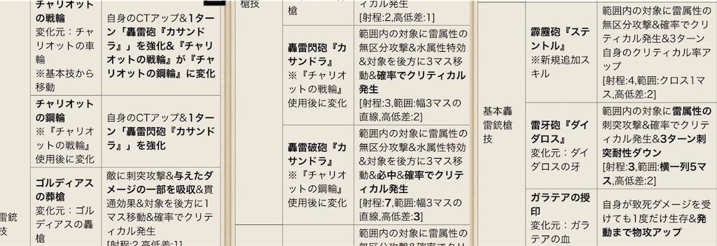 f:id:rakkatagatame:20191124180140j:image