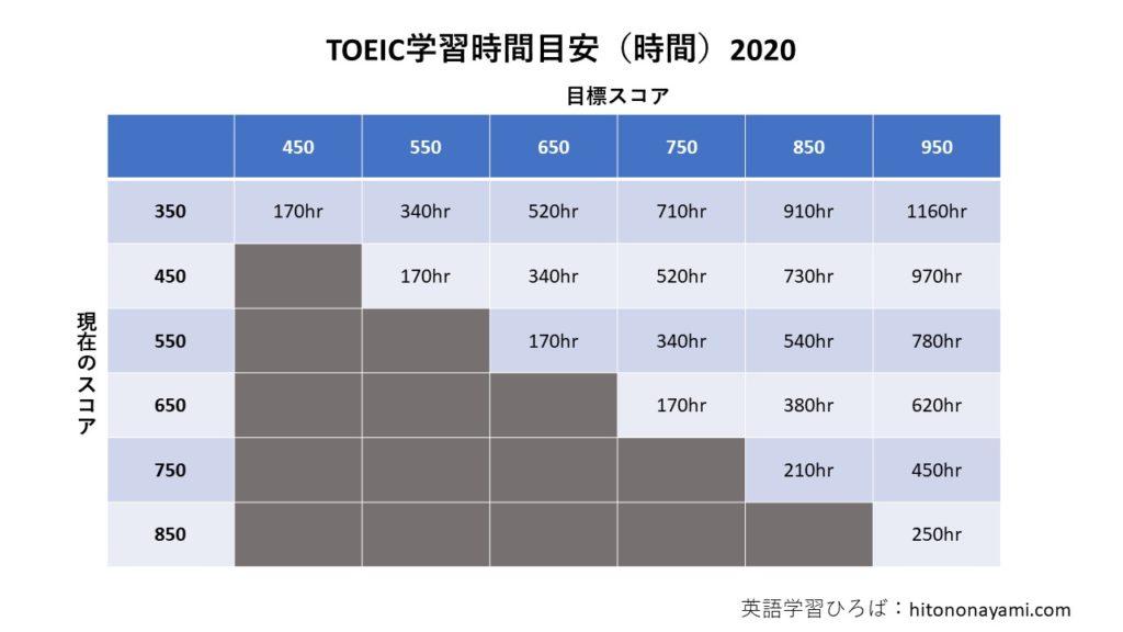 f:id:raku-eigo-momo:20210620212053j:plain