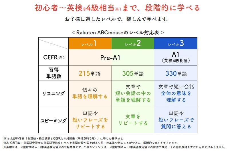 f:id:raku-eigo-momo:20210713161155j:plain