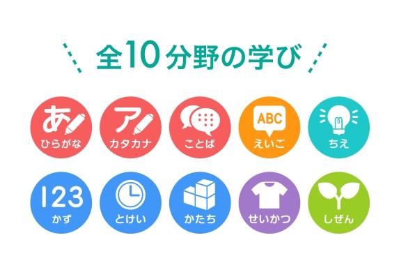 f:id:raku-eigo-momo:20210716193050j:plain