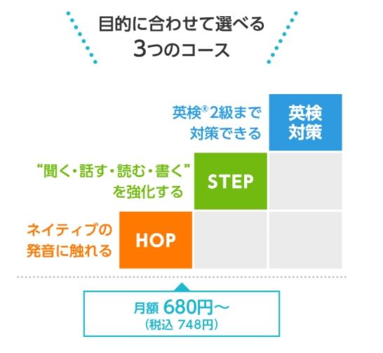 f:id:raku-eigo-momo:20210716205447j:plain