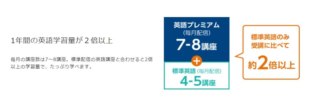 f:id:raku-eigo-momo:20210716210127j:plain