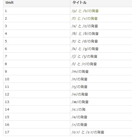 f:id:raku-eigo-momo:20210730133619j:plain