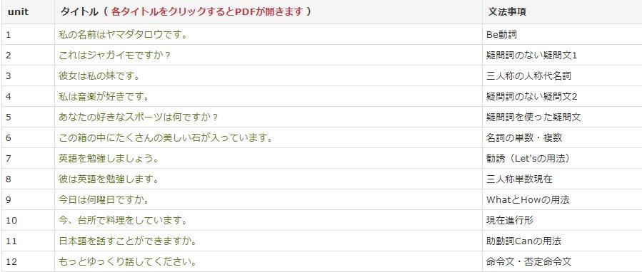 f:id:raku-eigo-momo:20210731132807j:plain