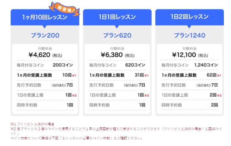 f:id:raku-eigo-momo:20210801223509j:plain