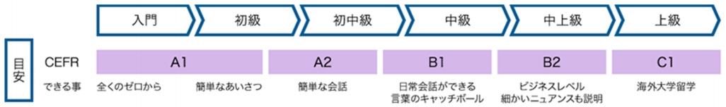 f:id:raku-eigo-momo:20210802095114j:plain