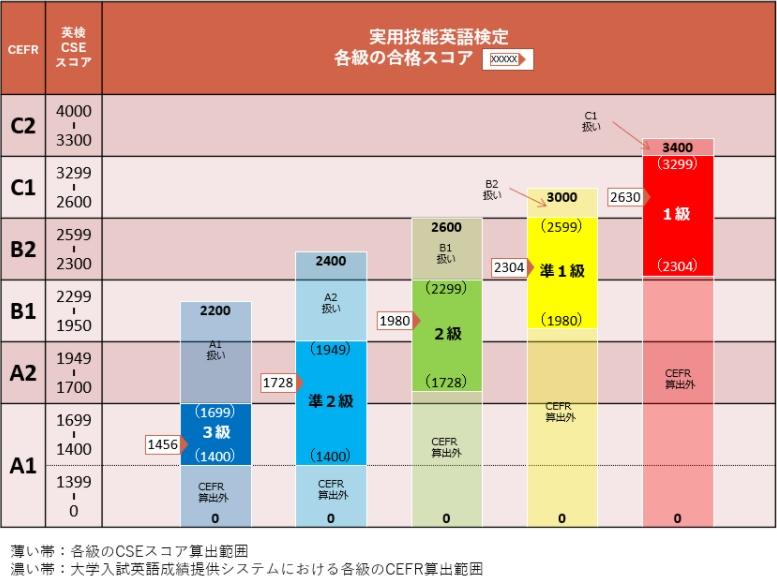 f:id:raku-eigo-momo:20210802101144j:plain