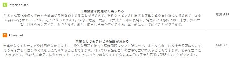 f:id:raku-eigo-momo:20210810112345j:plain