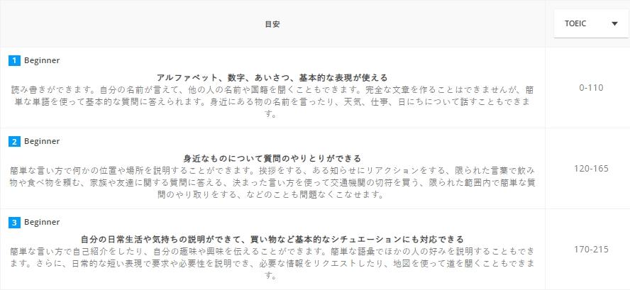 f:id:raku-eigo-momo:20210813092827j:plain