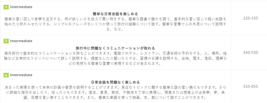 f:id:raku-eigo-momo:20210813092850j:plain
