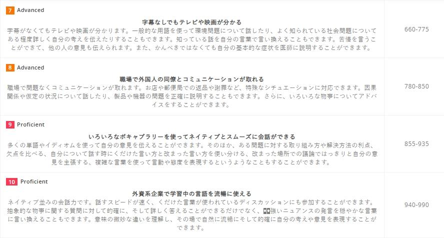 f:id:raku-eigo-momo:20210813092908j:plain