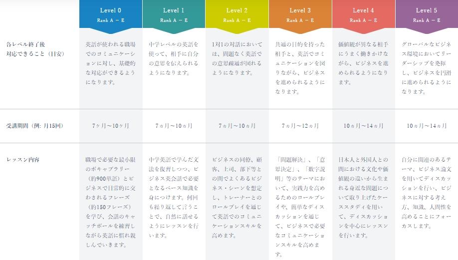 f:id:raku-eigo-momo:20210831210201j:plain