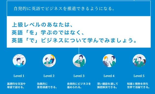 f:id:raku-eigo-momo:20210903101210j:plain