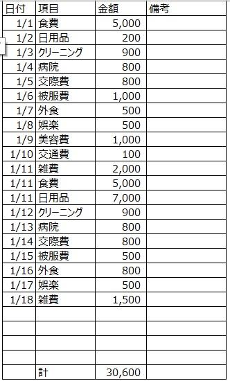 f:id:raku-kurashi:20200323173933j:plain