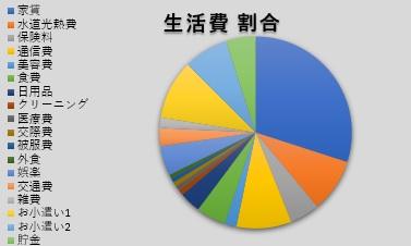 f:id:raku-kurashi:20200323174107j:plain