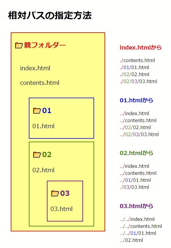 f:id:rakuda-san-desu:20180804142756j:plain