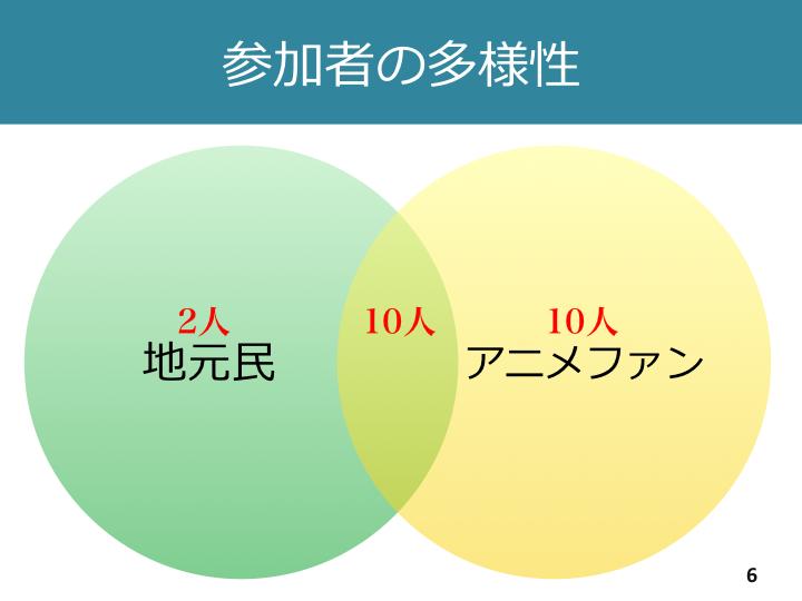 f:id:rakuda00:20161028014945p:plain