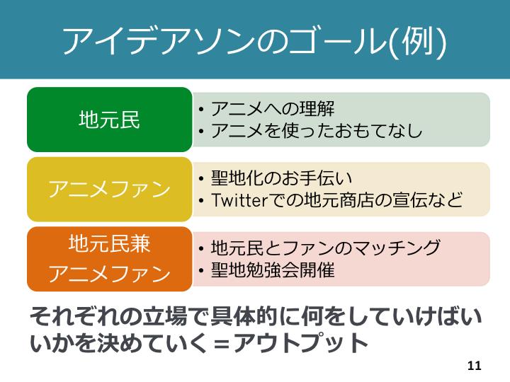 f:id:rakuda00:20161029002924p:plain