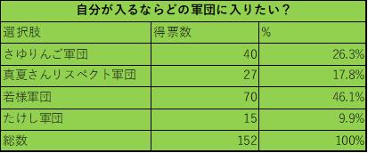 f:id:rakudapetra:20200331203012p:plain