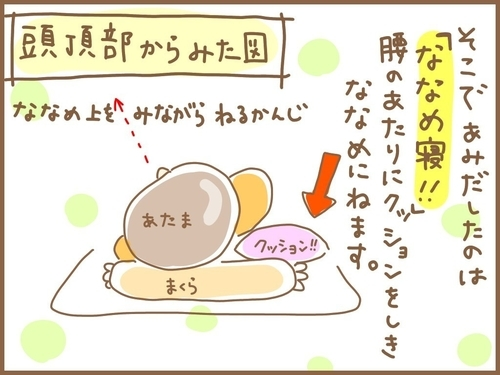f:id:rakugaki-hitsuji:20190715143541j:plain