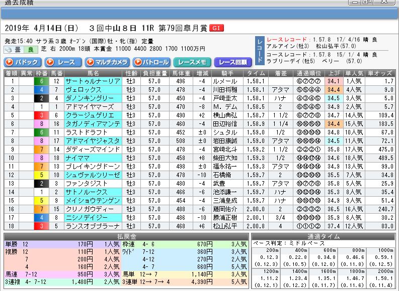 f:id:rakugaki_keiba2040:20190519230638p:plain
