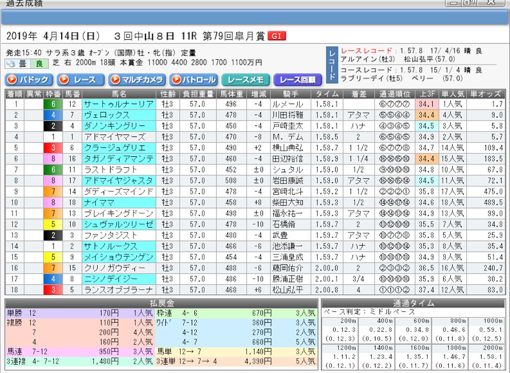 f:id:rakugaki_keiba2040:20190520093651p:image