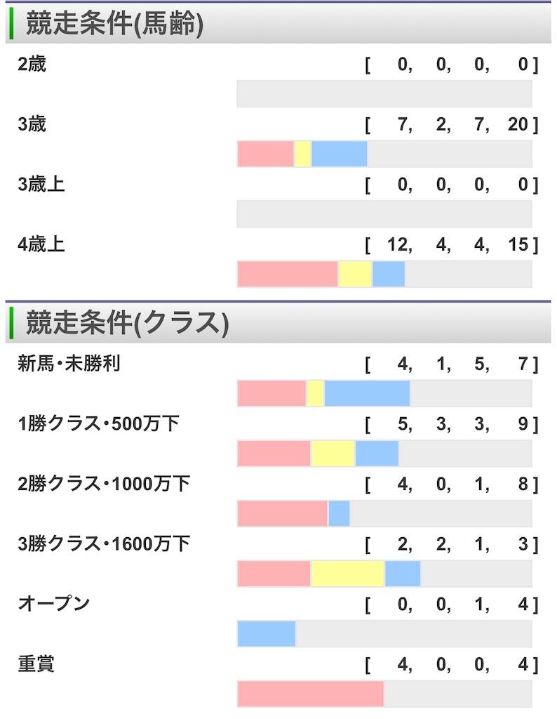 f:id:rakugaki_keiba2040:20190527212016j:image