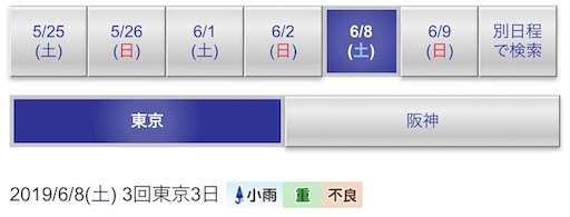 f:id:rakugaki_keiba2040:20190608012400j:image