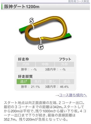 f:id:rakugaki_keiba2040:20190608013719j:image