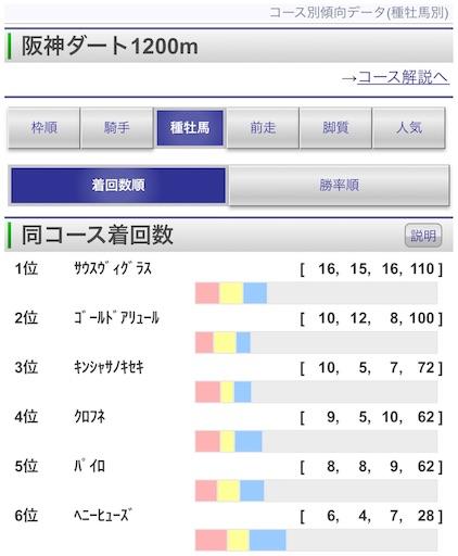 f:id:rakugaki_keiba2040:20190608013850j:image