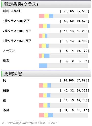 f:id:rakugaki_keiba2040:20190608014503j:image