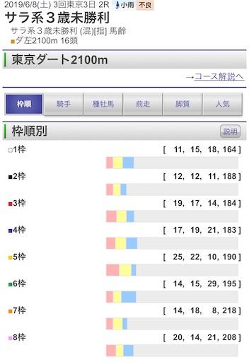 f:id:rakugaki_keiba2040:20190608025430j:image