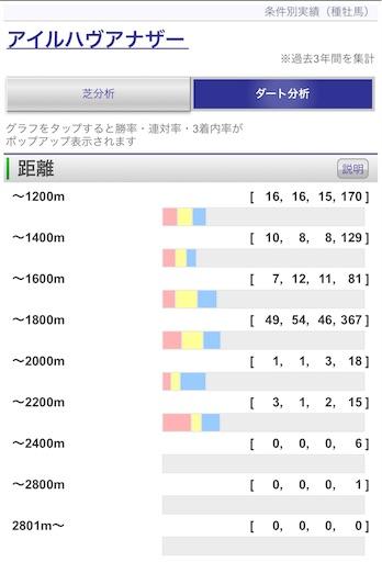 f:id:rakugaki_keiba2040:20190608025521j:image