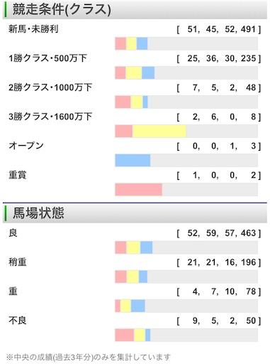 f:id:rakugaki_keiba2040:20190608025531j:image