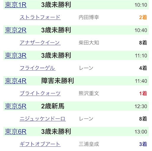 f:id:rakugaki_keiba2040:20190608213824j:image