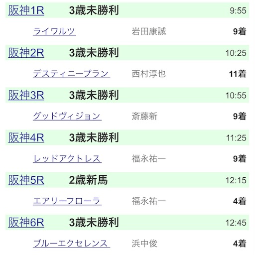 f:id:rakugaki_keiba2040:20190608213836j:image