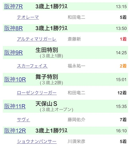 f:id:rakugaki_keiba2040:20190608213845j:image