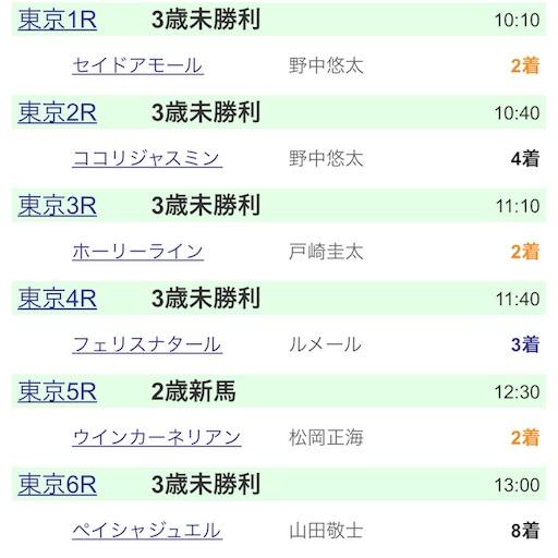 f:id:rakugaki_keiba2040:20190609174803j:image