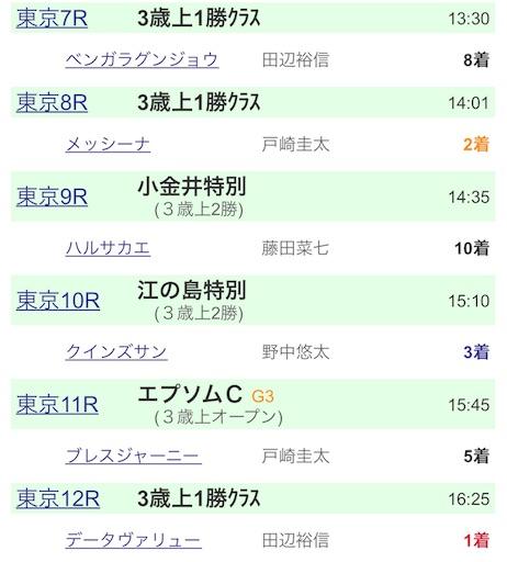 f:id:rakugaki_keiba2040:20190609174813j:image