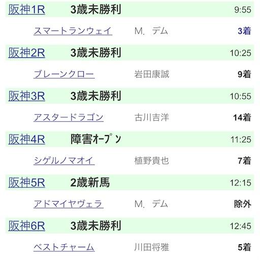 f:id:rakugaki_keiba2040:20190609174823j:image