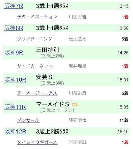 f:id:rakugaki_keiba2040:20190609174827j:image