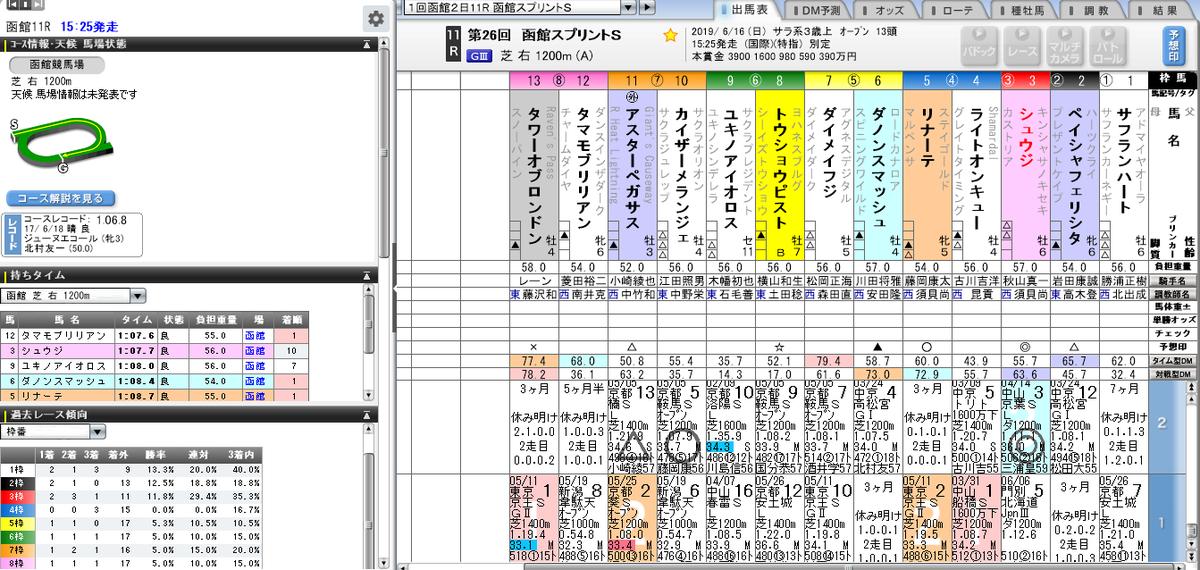 f:id:rakugaki_keiba2040:20190614192757p:plain