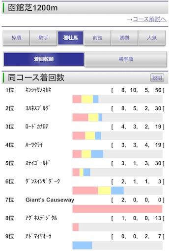 f:id:rakugaki_keiba2040:20190614194011j:image