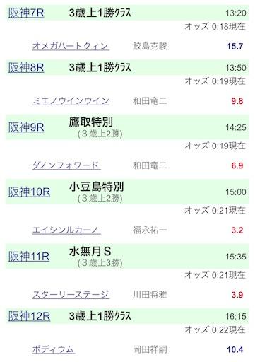 f:id:rakugaki_keiba2040:20190615003019j:image